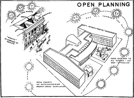 One of the cartoons Lubetkin drew to illustrate the ideas behind FHC